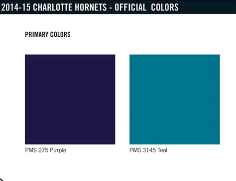 hornets colors the bobcats reveal that the new