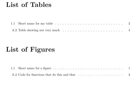 latex appendix tutorial spacing in list of figures tables for entries from
