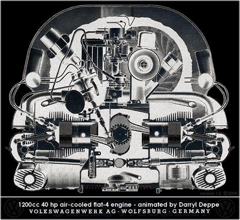vw thing motor dastank vw thing type 181