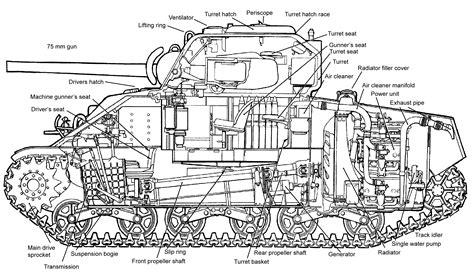 tank diagram tank engine diagram get free image about wiring diagram
