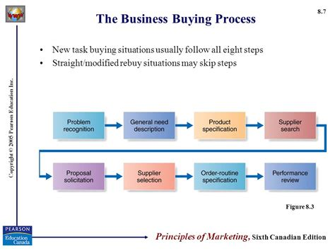 house buying process canada buying and selling houses business 28 images call 1 800 578 8580 for more inf