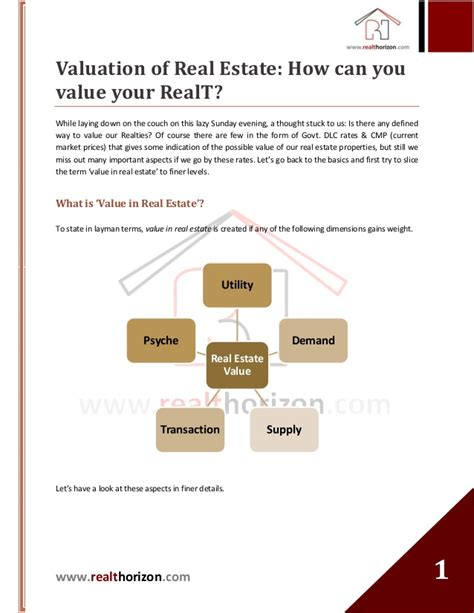 valuation of real estate properties