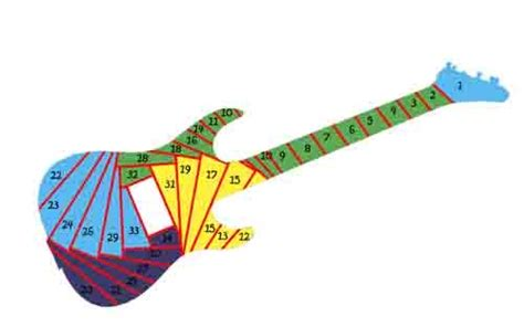 printable birthday cards guitar iris folding template card ideas pinterest