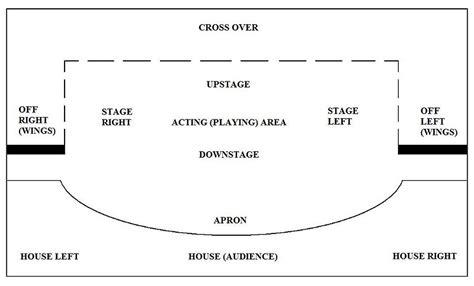 layout design wikipedia drama bobby pinski s digital portfolio
