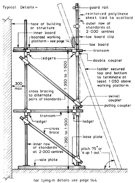 toe layout meaning tubular scaffolding