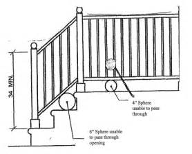 Handrail Height Requirements Deck Stair Railing Height Code