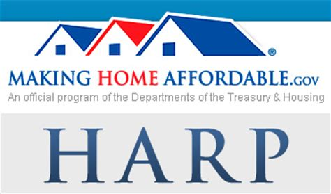 harp extended to 2017 as bridge to new refi program