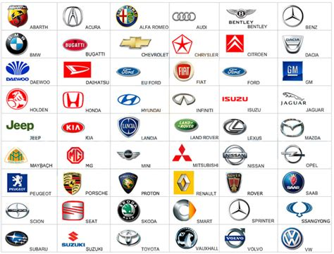 Car Types Names by Car Types And Models List Pictures To Pin On