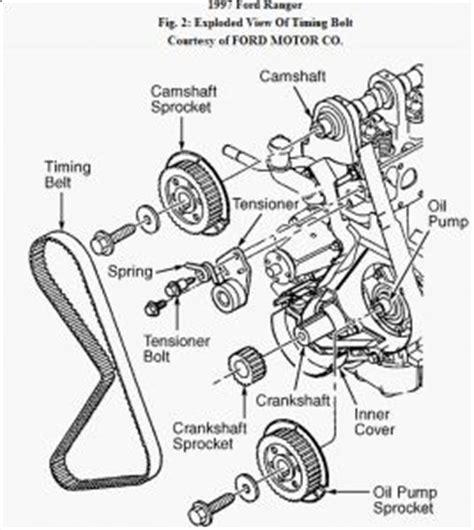1997 ford ranger timing belt 94 ford ranger 2 3l fuse box diagram 94 get free image