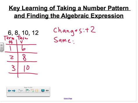 make pattern rule variable 17 best images about patterns and algebra on pinterest