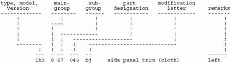 resistor type designation part number breakdown resistor type designation part number breakdown 28 images vvt variable valve timing pawlik