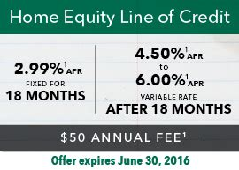 home equity loans lines of credit national bank
