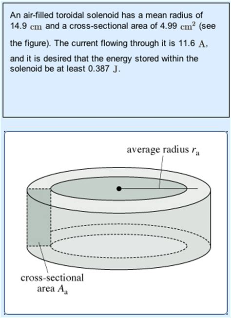 cross sectional area means an air filled toroidal solenoid has a mean radius