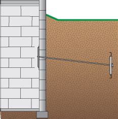 basement wall anchor plates foundation plate anchors fort wayne marion in mfs
