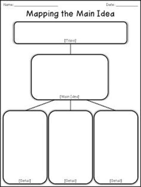idea organizer 1000 images about graphic organizers on pinterest