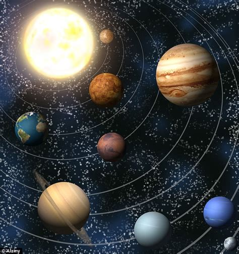 solar system purchase 301 moved permanently