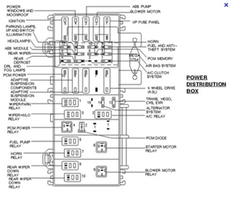 12 fiat 500 wiring diagram get free image about wiring diagram fiat 500 wiring diagram fiat free engine image for user manual