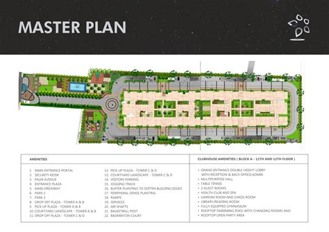 Master Floor Plans 4 bhk duplex apartments flats for sale in south bangalore