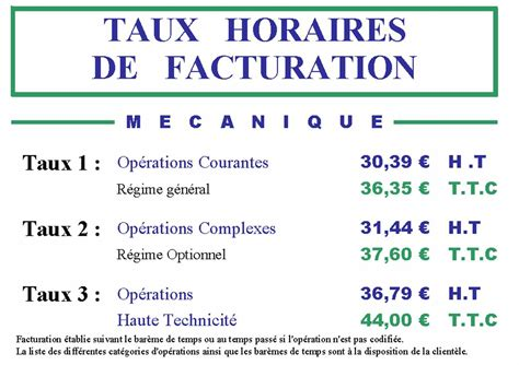 Tarif Horaire Garage Renault by Taux Horaire Carrosserie Auto