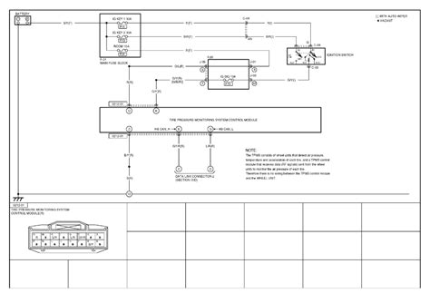 tire pressure monitoring 1992 lincoln continental parking system service manual tire pressure monitoring 2002 mazda b series engine control service manual
