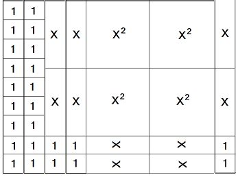 Algebra Tile Template by Algebra Activities With Tiles Study