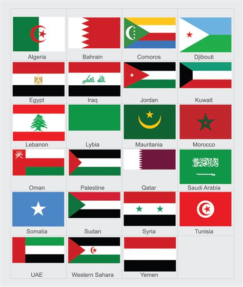 flags of the world middle east jefferson aero plane mind blowing facts from quot a peace to