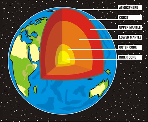 layout of earth s interior a vast ocean inside the earth the deep unknown