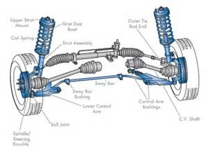 Struts On A Car Important Auto Steering Suspension Alignment Tips Explanations