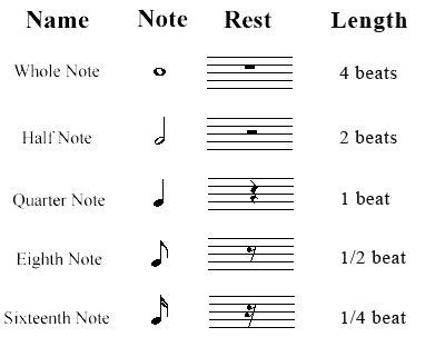 what are the best type of sheets 25 best ideas about notes on