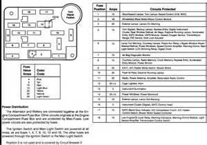 ford taurus saloon a fuse box diagram can you