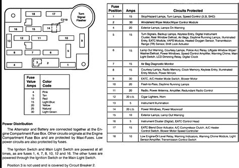 2007 ford taurus fuse box diagram i was hooking up my stereo and when i hooked the battery