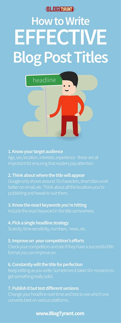 best titles a guide on how to write effective post titles