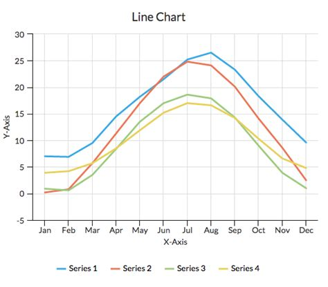 two trends that are showing up in all of our custom how to choose the best charts for your infographic venngage