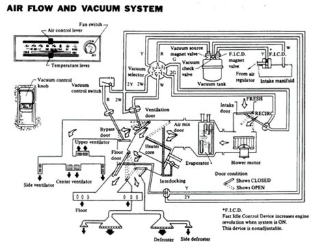 datsun 280zx engine diagram get free image about wiring