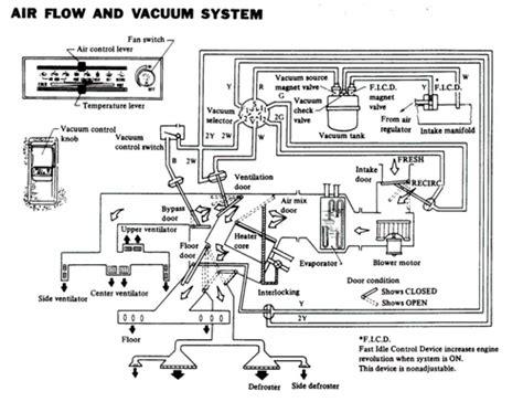 z31 vacuum diagram z31 vacuum diagram best free home design idea