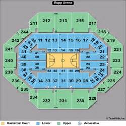 Mizzou Home Decor Rupp Arena Seating Chart