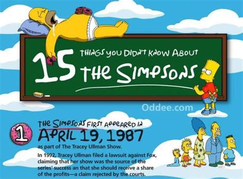 Things You Might Want To by Things You Might Want To About The Simpsons 1 Pic