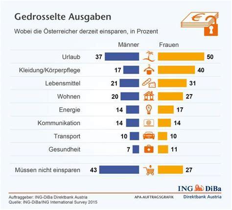 deutsche bank freistellungsauftrag ing diba sparen deutsche bank broker