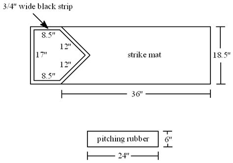 pin home plate strike mat and pitching rubber dimensions