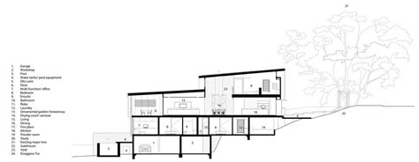 Modern Hillside House Plans by Creative Design Solutions Implemented In Modern House On A