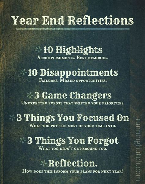 year end reflections and onward to 2016 empty nest