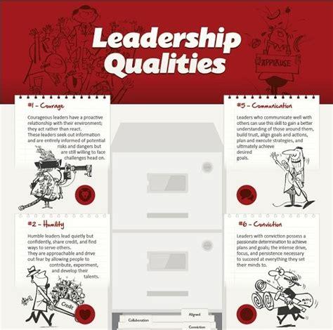 What Leadership Qualities Does Mba Provide by Best 25 Leadership Strategies Ideas On