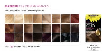 garnier olia hair color chart garnier olia hair coloring product review dearcreatives