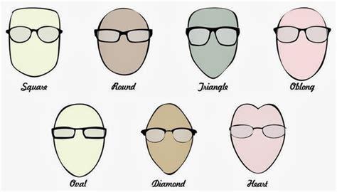 Masker Wajah Oval memutihkan wajah 2 jpg newhairstylesformen2014
