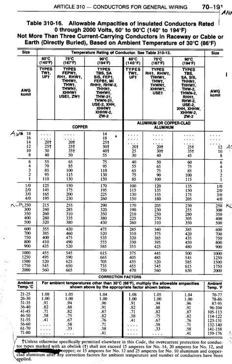 table l wiring diagram electronics from theorybin nec acity jpg