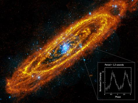 andromeda galaxy s first spinning neutron star found