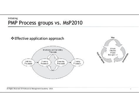 Pmp Vs Mba by Ms Project 2010 Application For Pmp