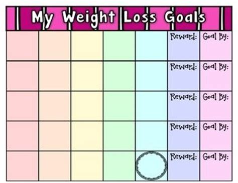 weight management goals editable weight loss chart tracking with goals and rewards
