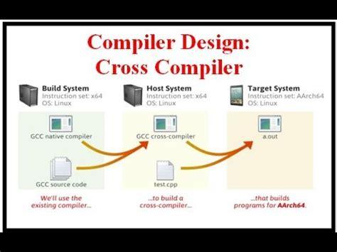 pattern in compiler compiler design cross compiler アニメの動画を無料で楽しもう