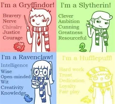 traits of hogwarts houses best 25 hogwarts house traits ideas on pinterest harry potter houses traits harry